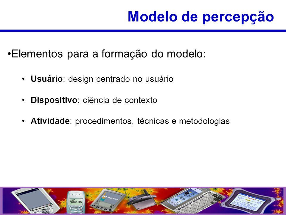 Elementos para a formação do modelo: Usuário: design centrado no usuário Dispositivo: ciência de contexto Atividade: procedimentos, técnicas e metodol