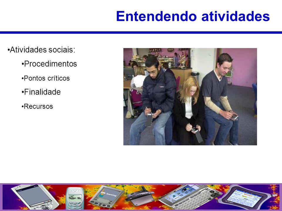 Atividades sociais: Procedimentos Pontos críticos Finalidade Recursos Entendendo atividades