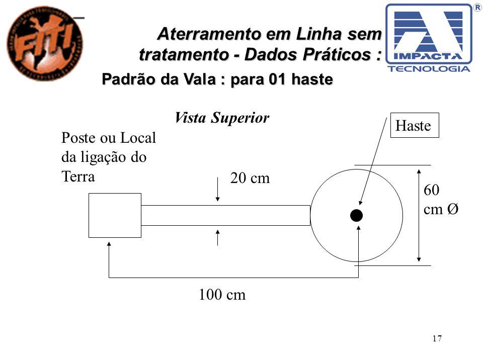 17 Aterramento em Linha sem tratamento - Dados Práticos : Padrão da Vala : para 01 haste Poste ou Local da ligação do Terra Haste 60 cm Ø 100 cm 20 cm
