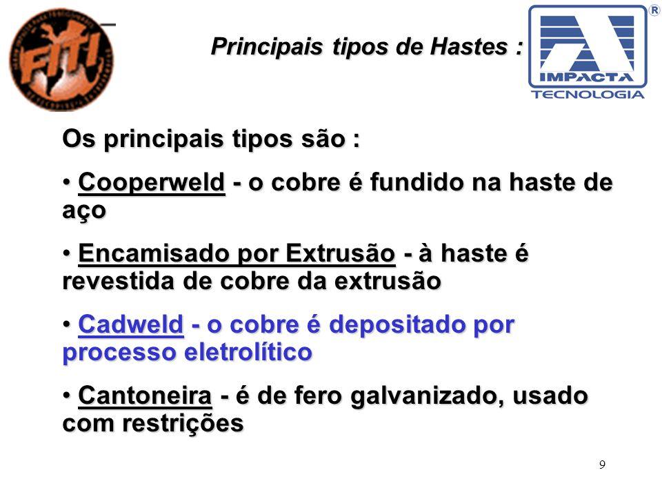 9 Principais tipos de Hastes : Os principais tipos são : Cooperweld - o cobre é fundido na haste de aço Cooperweld - o cobre é fundido na haste de aço