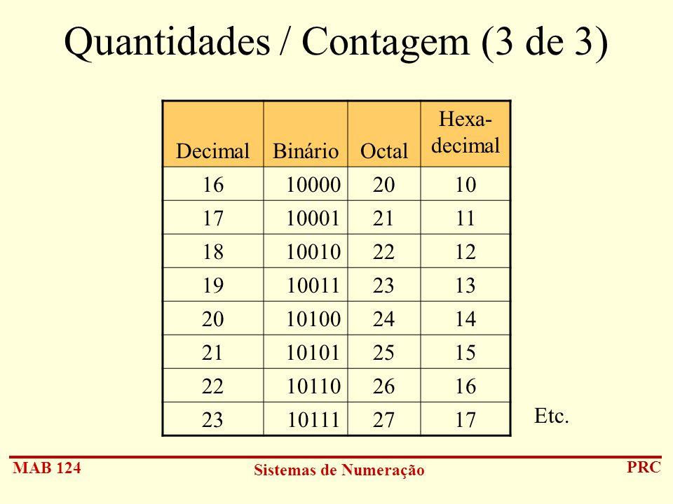 MAB 124 Sistemas de Numeração PRC Quantidades / Contagem (3 de 3) DecimalBinárioOctal Hexa- decimal 16100002010 17100012111 18100102212 19100112313 20