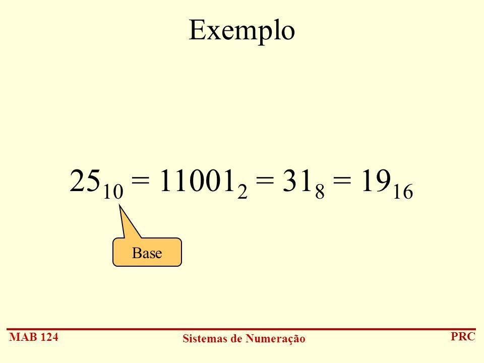 MAB 124 Sistemas de Numeração PRC Exemplo 25 10 = 11001 2 = 31 8 = 19 16 Base