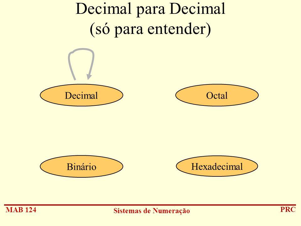 MAB 124 Sistemas de Numeração PRC Decimal para Decimal (só para entender) Hexadecimal DecimalOctal Binário