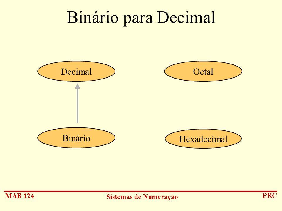 MAB 124 Sistemas de Numeração PRC Binário para Decimal Hexadecimal DecimalOctal Binário