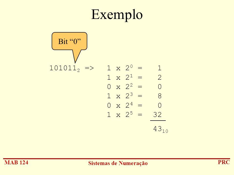 MAB 124 Sistemas de Numeração PRC Exemplo 101011 2 => 1 x 2 0 = 1 1 x 2 1 = 2 0 x 2 2 = 0 1 x 2 3 = 8 0 x 2 4 = 0 1 x 2 5 = 32 43 10 Bit 0
