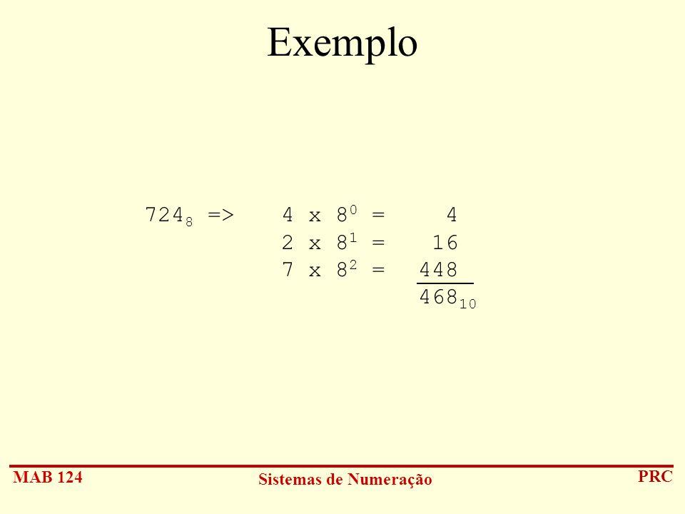 MAB 124 Sistemas de Numeração PRC Exemplo 724 8 => 4 x 8 0 = 4 2 x 8 1 = 16 7 x 8 2 = 448 468 10