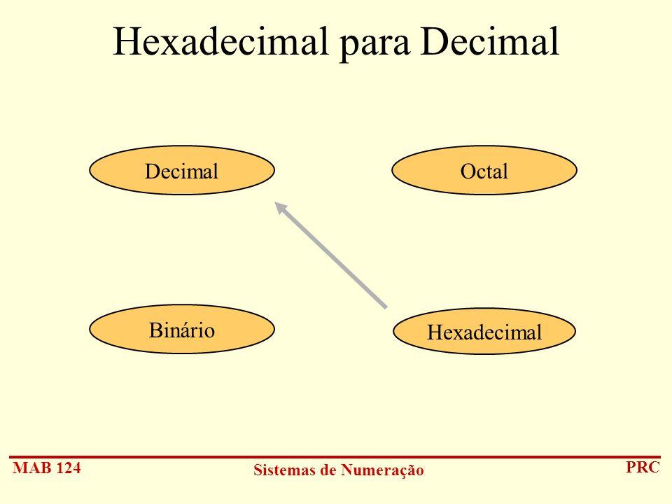 MAB 124 Sistemas de Numeração PRC Hexadecimal para Decimal Hexadecimal DecimalOctal Binário