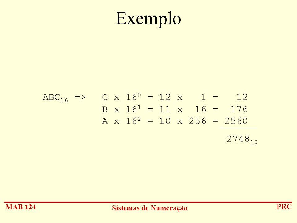 MAB 124 Sistemas de Numeração PRC Exemplo ABC 16 =>C x 16 0 = 12 x 1 = 12 B x 16 1 = 11 x 16 = 176 A x 16 2 = 10 x 256 = 2560 2748 10