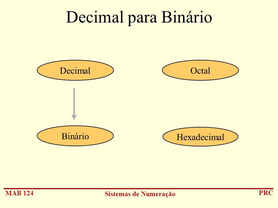 MAB 124 Sistemas de Numeração PRC Decimal para Binário Hexadecimal DecimalOctal Binário