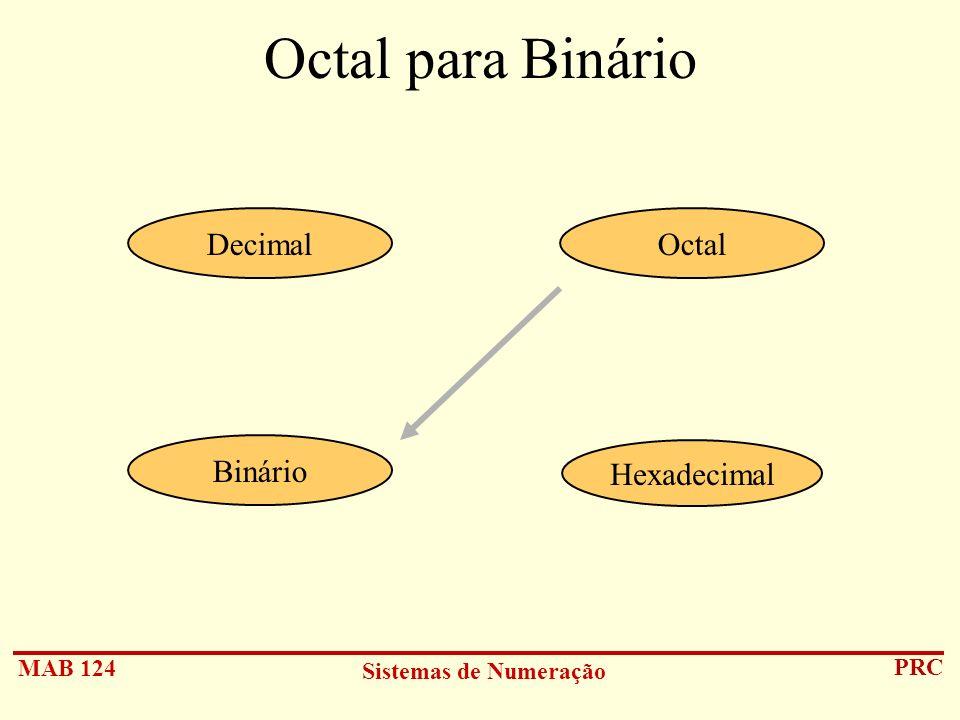 MAB 124 Sistemas de Numeração PRC Octal para Binário Hexadecimal DecimalOctal Binário