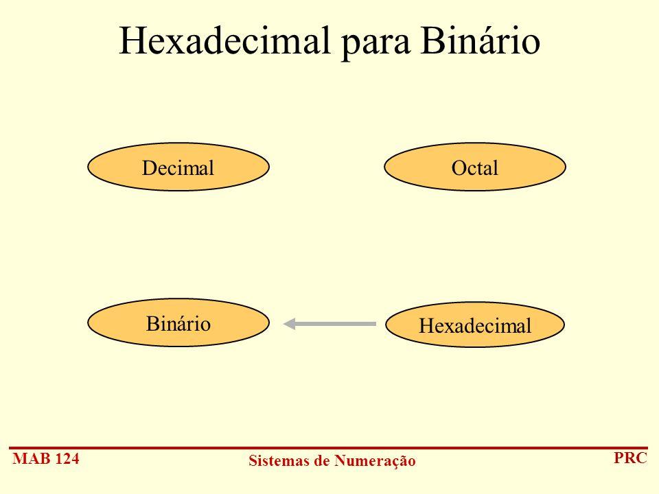 MAB 124 Sistemas de Numeração PRC Hexadecimal para Binário Hexadecimal DecimalOctal Binário