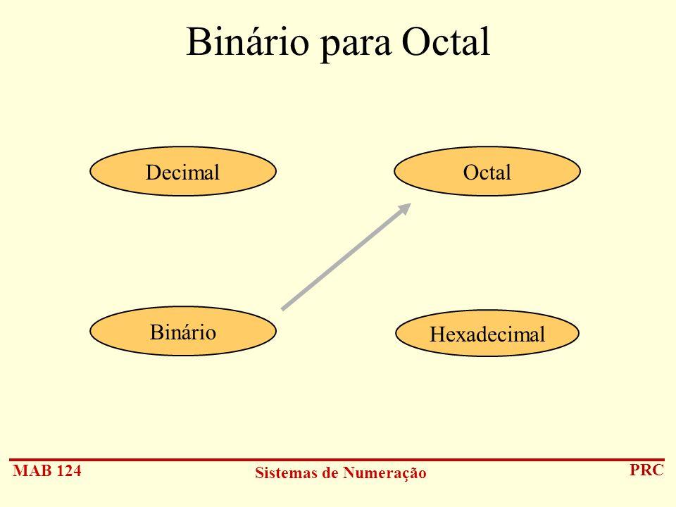 MAB 124 Sistemas de Numeração PRC Binário para Octal Hexadecimal DecimalOctal Binário