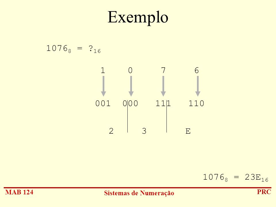 MAB 124 Sistemas de Numeração PRC Exemplo 1076 8 = ? 16 1 0 7 6 001 000 111 110 2 3 E 1076 8 = 23E 16