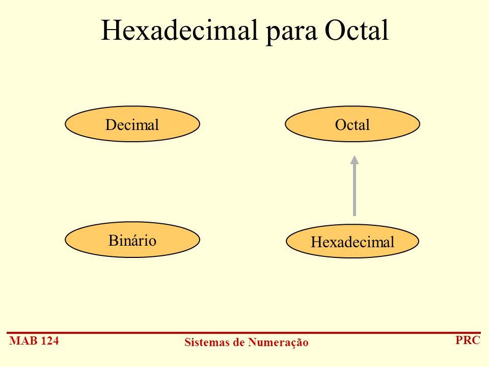 MAB 124 Sistemas de Numeração PRC Hexadecimal para Octal Hexadecimal DecimalOctal Binário