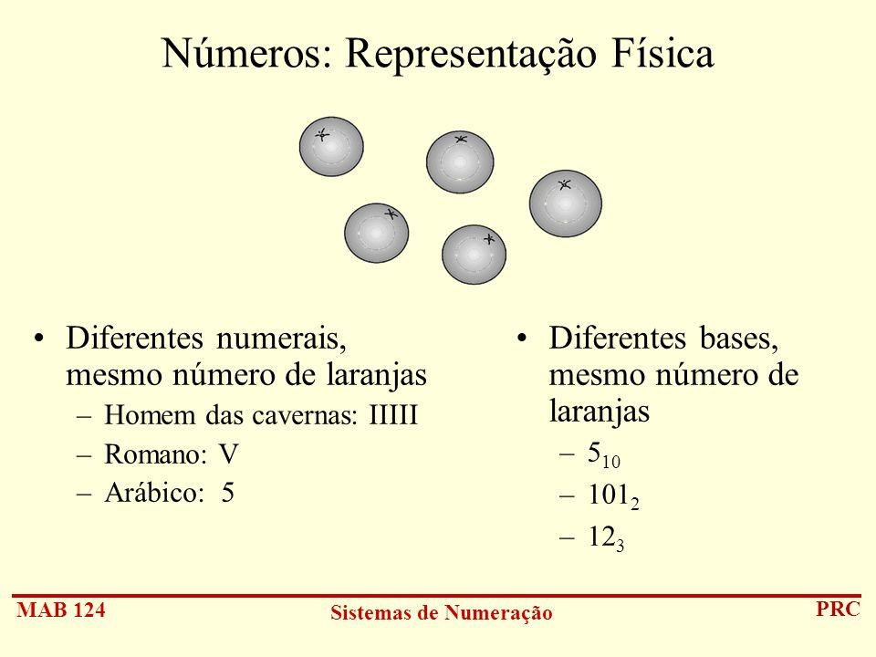 MAB 124 Sistemas de Numeração PRC Números: Representação Física Diferentes numerais, mesmo número de laranjas –Homem das cavernas: IIIII –Romano: V –A