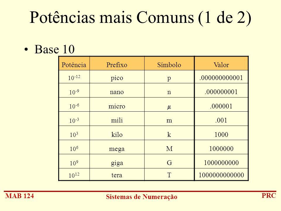 MAB 124 Sistemas de Numeração PRC Potências mais Comuns (1 de 2) Base 10 PotênciaPrefixoSímbolo 10 -12 picop 10 -9 nanon 10 -6 micro 10 -3 milim 10 3