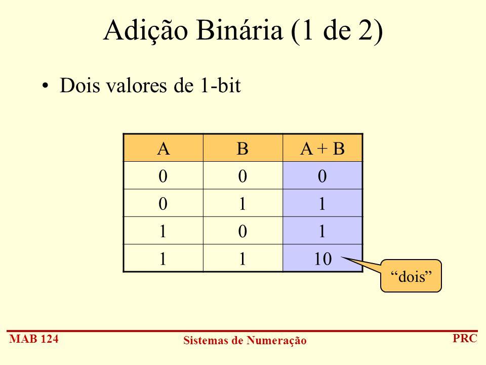 MAB 124 Sistemas de Numeração PRC Adição Binária (1 de 2) Dois valores de 1-bit ABA + B 000 011 101 1110 dois