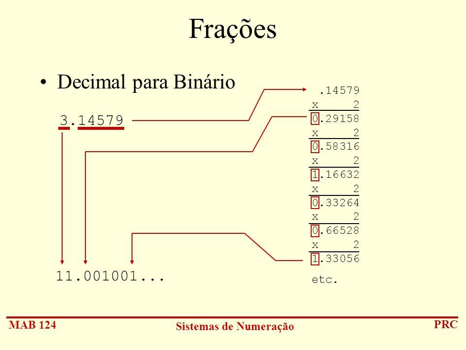 MAB 124 Sistemas de Numeração PRC Frações Decimal para Binário 3.14579.14579 x 2 0.29158 x 2 0.58316 x 2 1.16632 x 2 0.33264 x 2 0.66528 x 2 1.33056 e