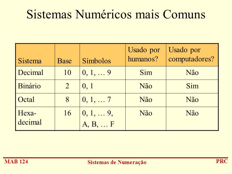 MAB 124 Sistemas de Numeração PRC Sistemas Numéricos mais Comuns SistemaBaseSímbolos Usado por humanos? Usado por computadores? Decimal100, 1, … 9SimN