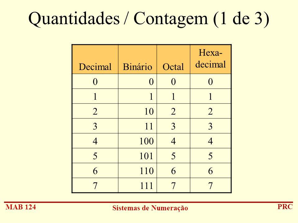 MAB 124 Sistemas de Numeração PRC Quantidades / Contagem (1 de 3) DecimalBinárioOctal Hexa- decimal 0000 1111 21022 31133 410044 510155 611066 711177
