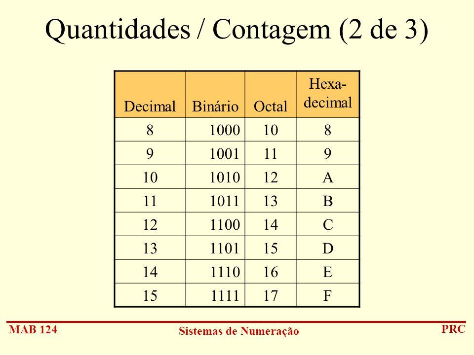 MAB 124 Sistemas de Numeração PRC Quantidades / Contagem (2 de 3) DecimalBinárioOctal Hexa- decimal 81000108 91001119 10101012A 11101113B 12110014C 13
