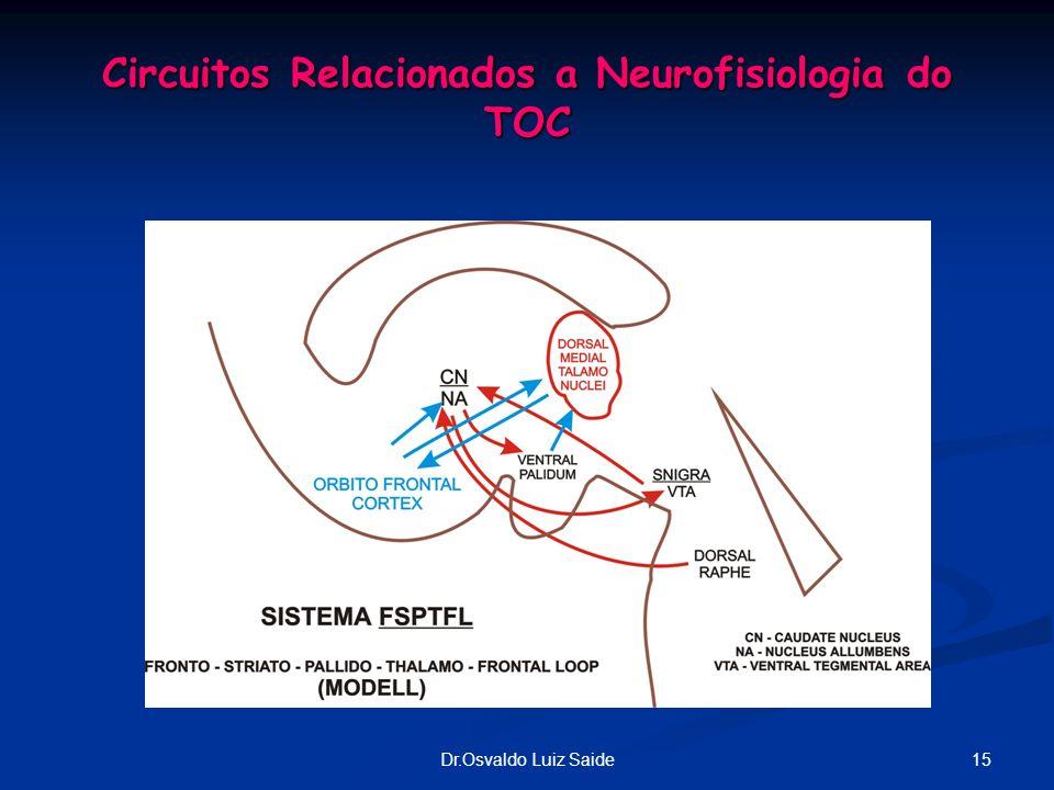 15Dr.Osvaldo Luiz Saide Circuitos Relacionados a Neurofisiologia do TOC