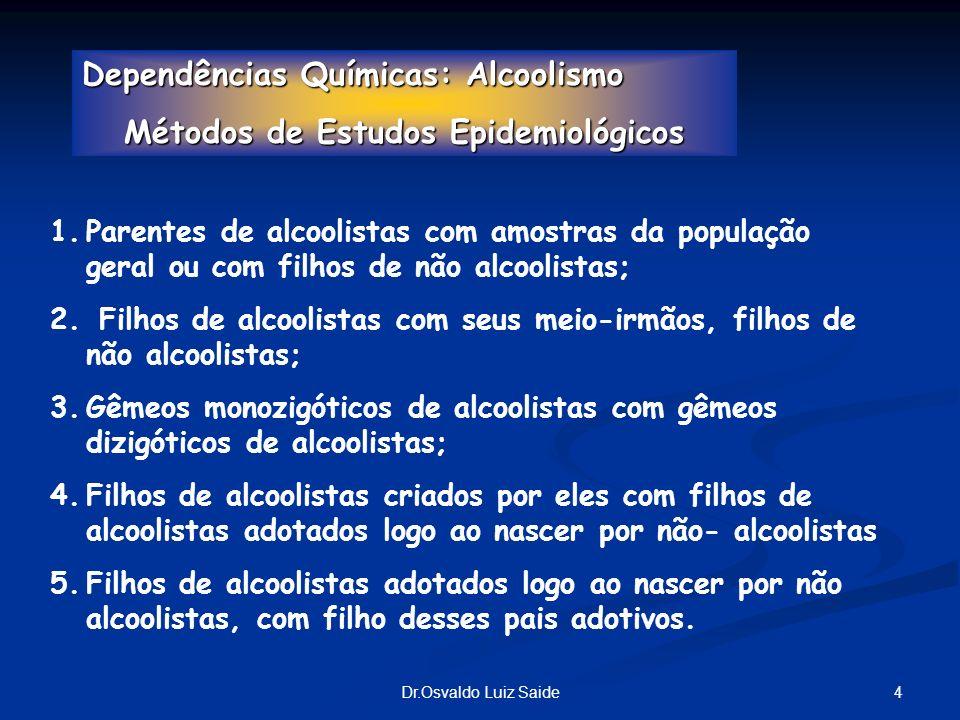 4Dr.Osvaldo Luiz Saide Dependências Químicas: Alcoolismo Métodos deEstudos Epidemiológicos Métodos de Estudos Epidemiológicos 1.Parentes de alcoolista