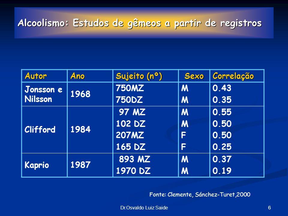 6Dr.Osvaldo Luiz Saide Alcoolismo: Estudos de gêmeos a partir de registros AutorAno Sujeito (nº) Sexo SexoCorrelação Jonsson e Nilsson 1968 750MZ 750D