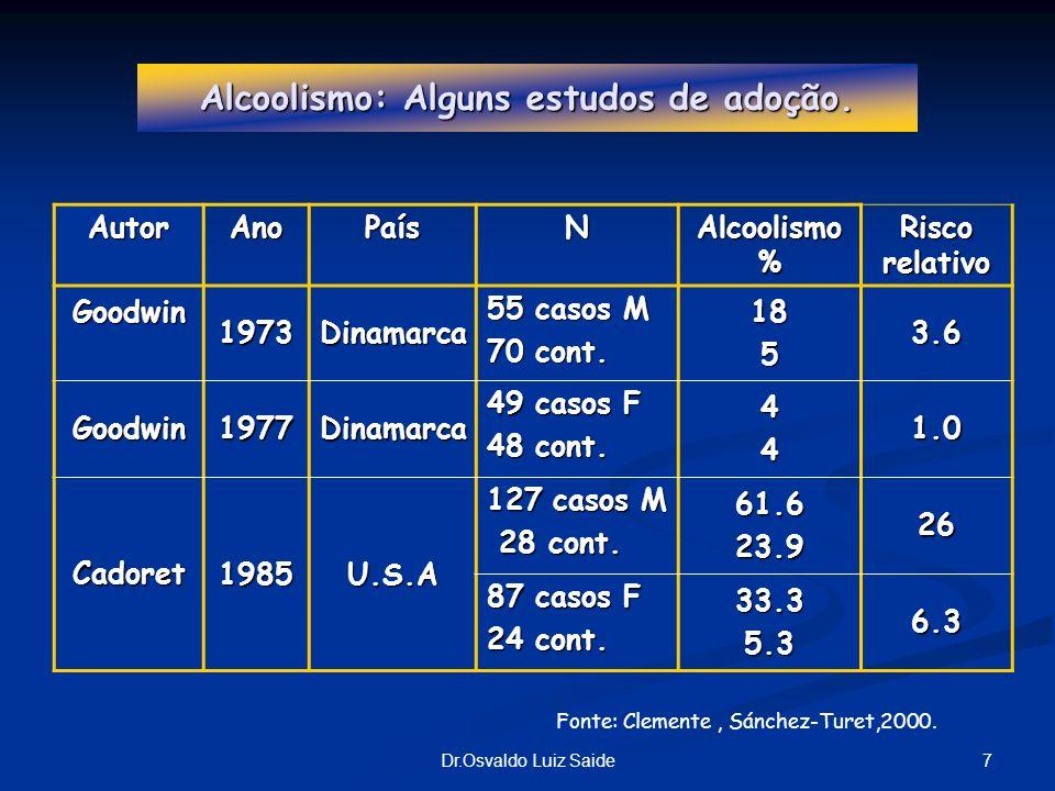 7Dr.Osvaldo Luiz Saide Alcoolismo: Alguns estudos de adoção. AutorAnoPaísN Alcoolismo % Risco relativo Goodwin 1973Dinamarca 55 casos M 70 cont. 1853.