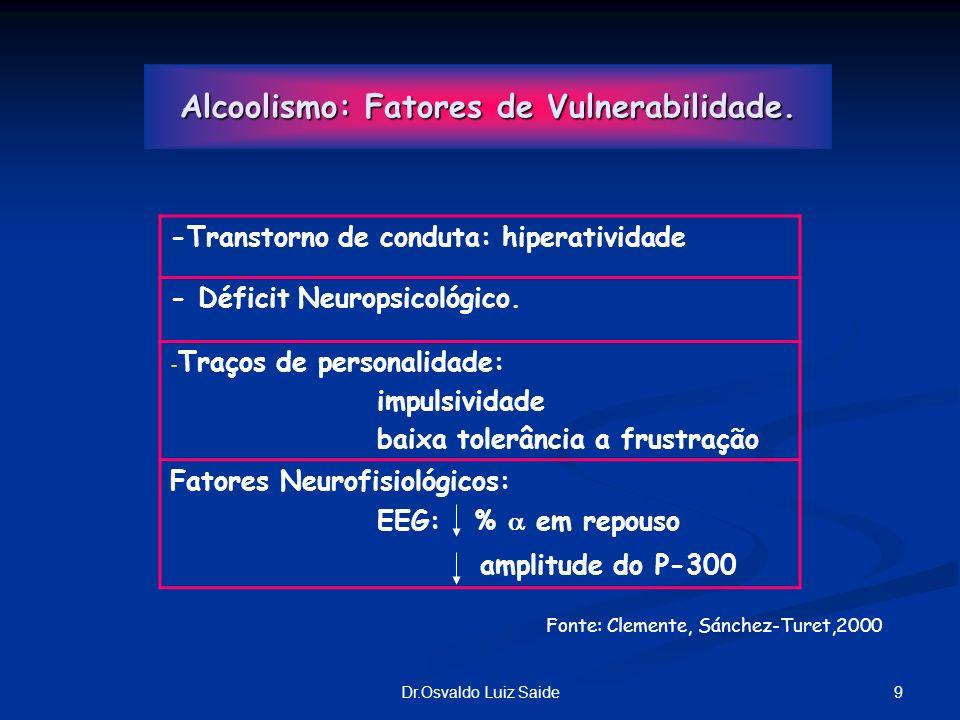 9Dr.Osvaldo Luiz Saide Alcoolismo: Fatores de Vulnerabilidade. -Transtorno de conduta: hiperatividade - Déficit Neuropsicológico. - Traços de personal