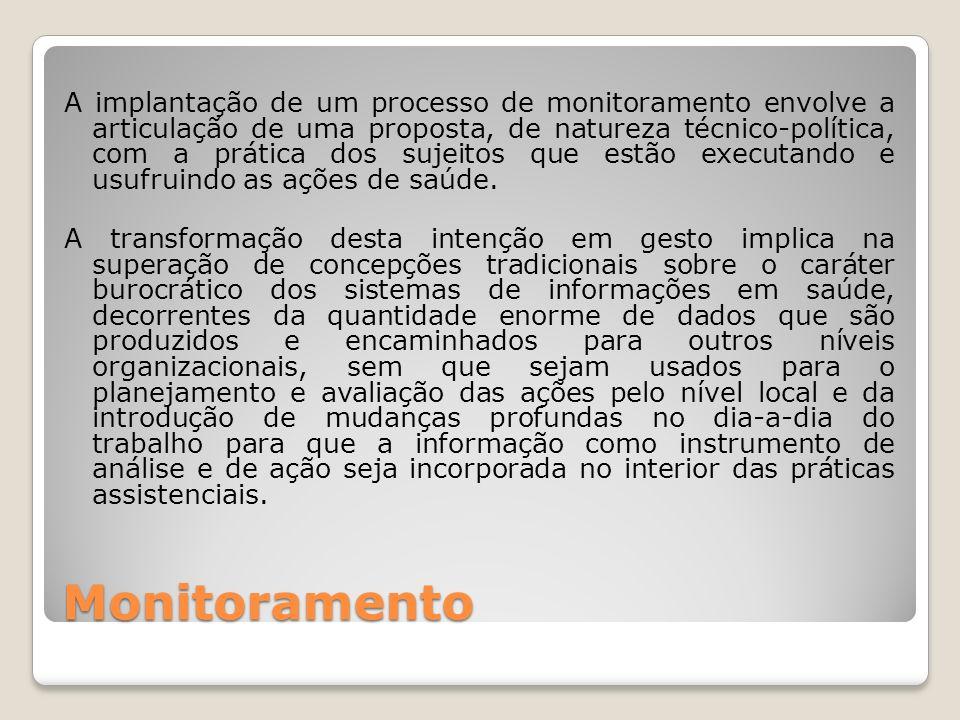 Monitoramento A implantação de um processo de monitoramento envolve a articulação de uma proposta, de natureza técnico-política, com a prática dos sujeitos que estão executando e usufruindo as ações de saúde.