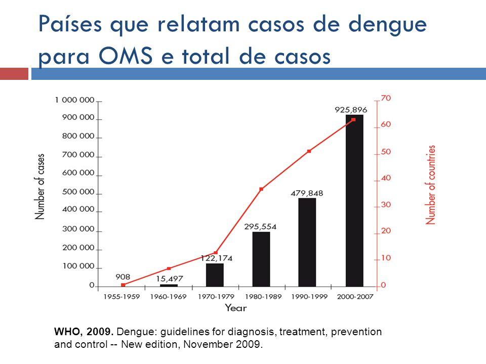 Países que relatam casos de dengue para OMS e total de casos WHO, 2009. Dengue: guidelines for diagnosis, treatment, prevention and control -- New edi