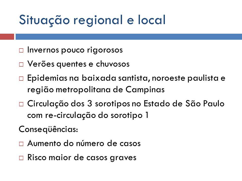 Situação regional e local Invernos pouco rigorosos Verões quentes e chuvosos Epidemias na baixada santista, noroeste paulista e região metropolitana d