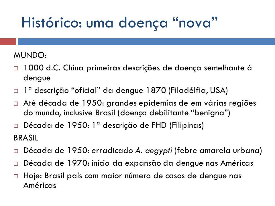 Histórico: uma doença nova MUNDO: 1000 d.C. China primeiras descrições de doença semelhante à dengue 1ª descrição oficial da dengue 1870 (Filadélfia,