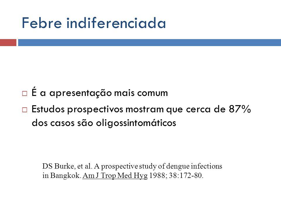 Febre indiferenciada É a apresentação mais comum Estudos prospectivos mostram que cerca de 87% dos casos são oligossintomáticos DS Burke, et al. A pro