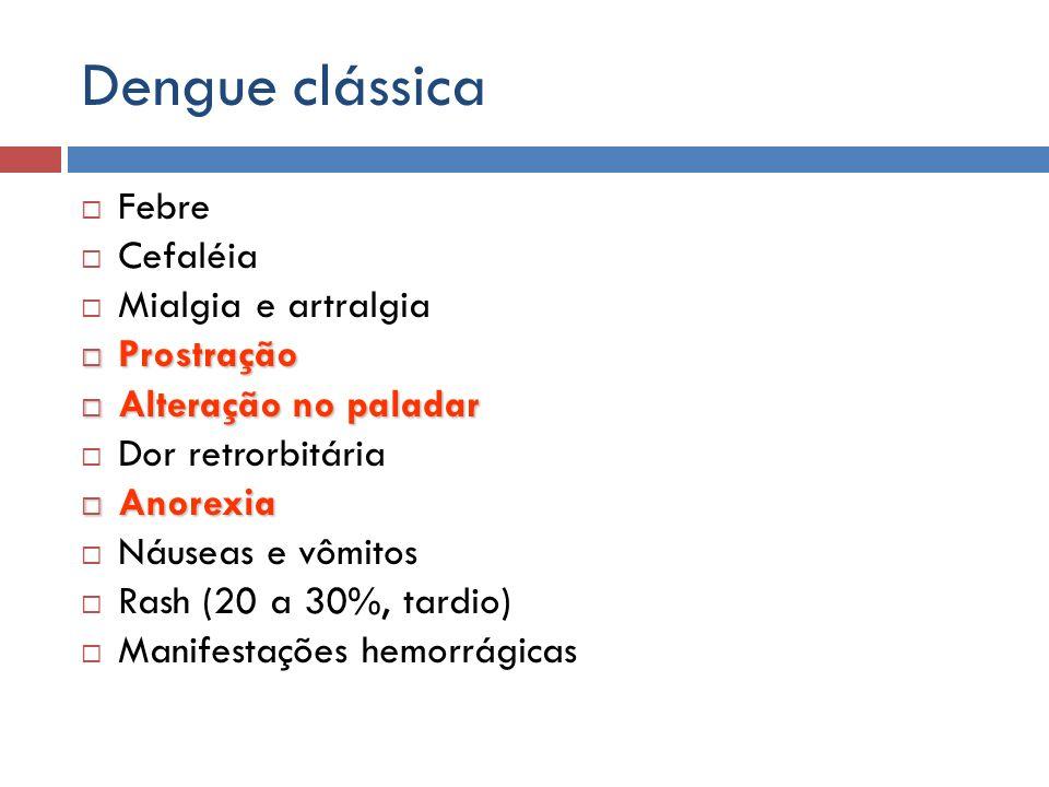 Dengue clássica Febre Cefaléia Mialgia e artralgia Prostração Prostração Alteração no paladar Alteração no paladar Dor retrorbitária Anorexia Anorexia