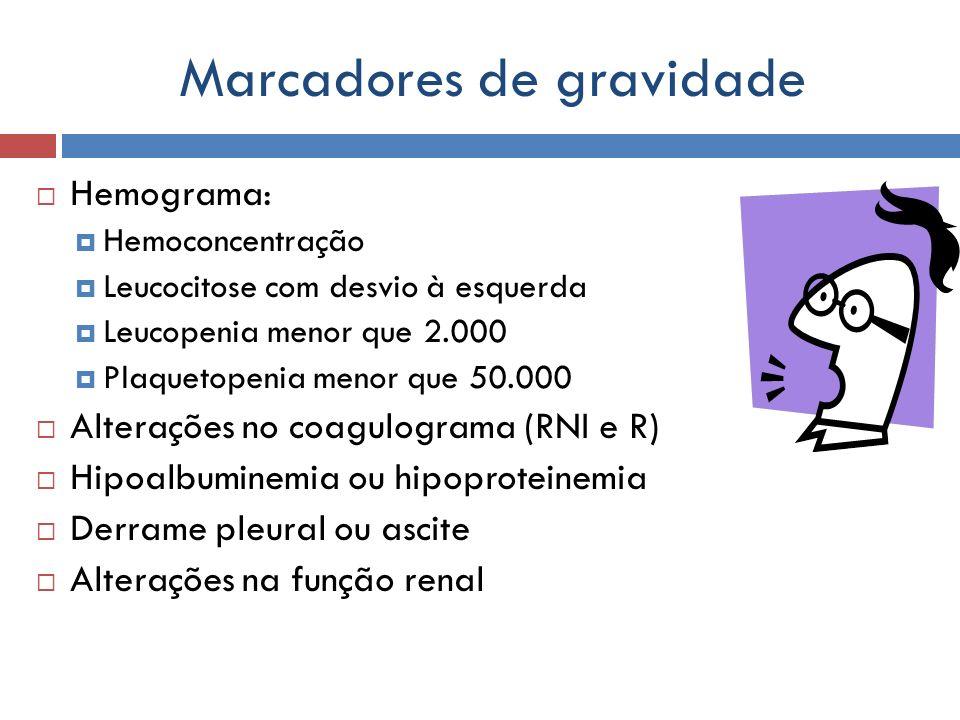 Marcadores de gravidade Hemograma: Hemoconcentração Leucocitose com desvio à esquerda Leucopenia menor que 2.000 Plaquetopenia menor que 50.000 Altera