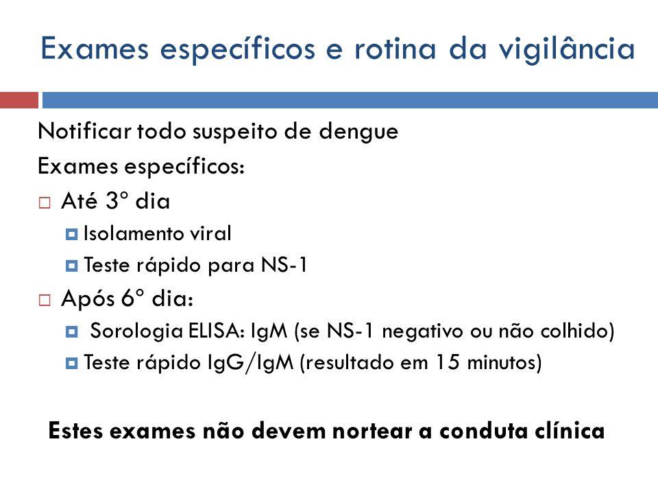 Exames específicos e rotina da vigilância Notificar todo suspeito de dengue Exames específicos: Até 3º dia Isolamento viral Teste rápido para NS-1 Apó