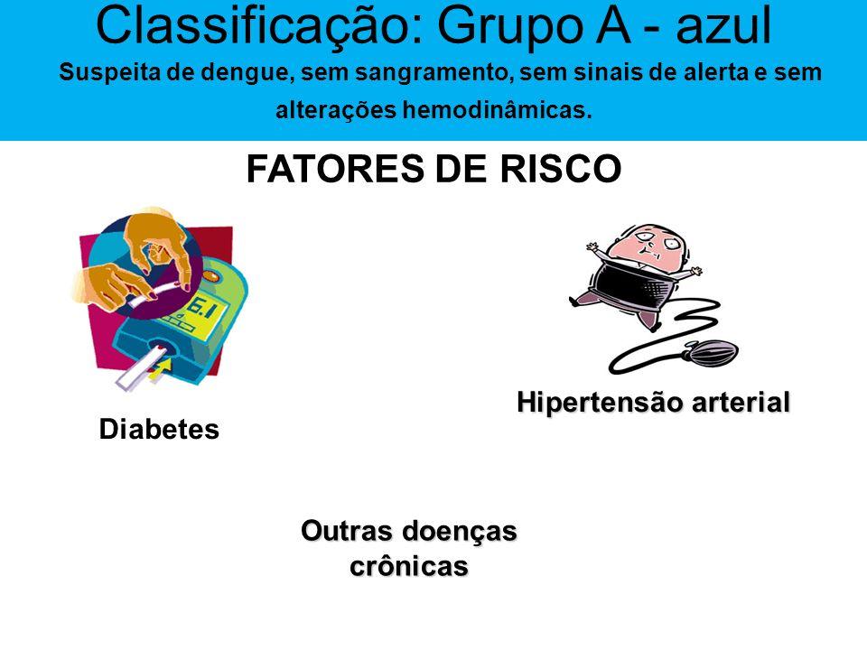 Classificação: Grupo A - azul Suspeita de dengue, sem sangramento, sem sinais de alerta e sem alterações hemodinâmicas. FATORES DE RISCO Diabetes Hipe