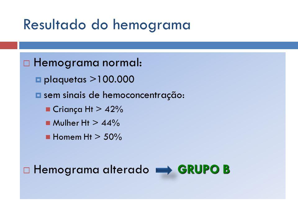 Resultado do hemograma Hemograma normal: plaquetas >100.000 sem sinais de hemoconcentração: Criança Ht > 42% Mulher Ht > 44% Homem Ht > 50% GRUPO B He