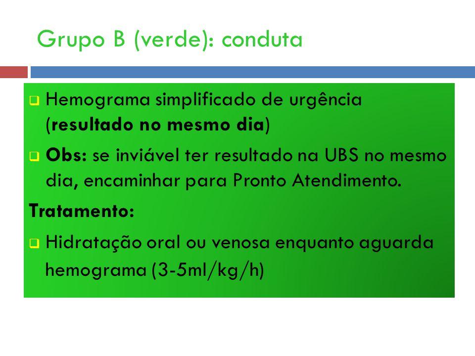 Grupo B (verde): conduta Hemograma simplificado de urgência (resultado no mesmo dia) Obs: se inviável ter resultado na UBS no mesmo dia, encaminhar pa