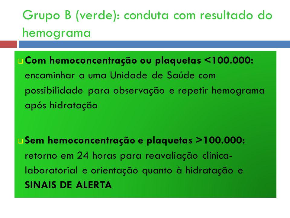 Grupo B (verde): conduta com resultado do hemograma Com hemoconcentração ou plaquetas <100.000: encaminhar a uma Unidade de Saúde com possibilidade pa