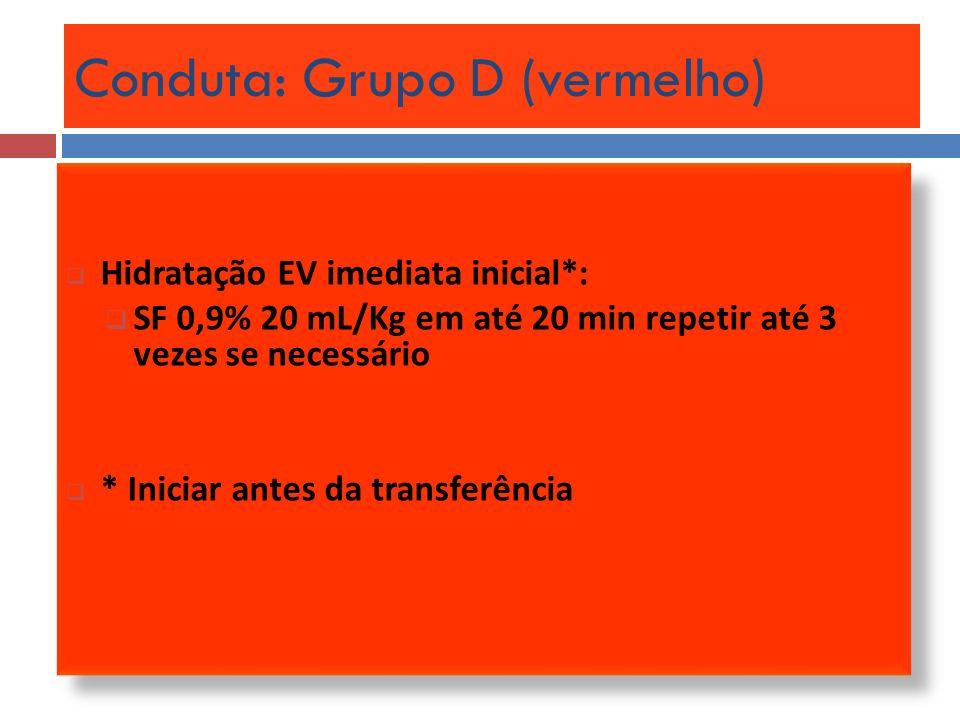 Conduta: Grupo D (vermelho) Hidratação EV imediata inicial*: SF 0,9% 20 mL/Kg em até 20 min repetir até 3 vezes se necessário * Iniciar antes da trans