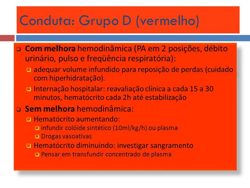 Conduta: Grupo D (vermelho) Com melhora hemodinâmica (PA em 2 posições, débito urinário, pulso e freqüência respiratória): adequar volume infundido pa