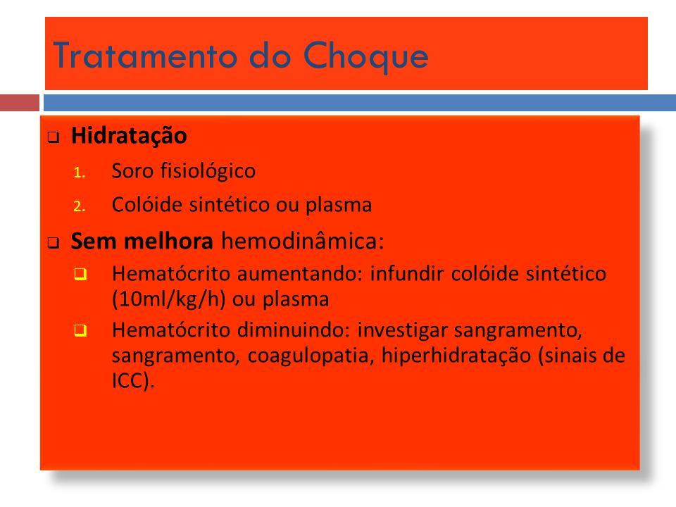 Tratamento do Choque Hidratação 1. Soro fisiológico 2. Colóide sintético ou plasma Sem melhora hemodinâmica: Hematócrito aumentando: infundir colóide