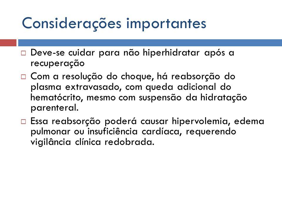 Considerações importantes Deve-se cuidar para não hiperhidratar após a recuperação Com a resolução do choque, há reabsorção do plasma extravasado, com