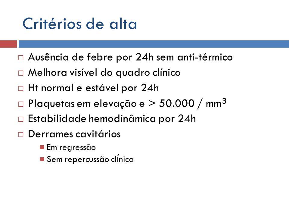Critérios de alta Ausência de febre por 24h sem anti-térmico Melhora visível do quadro clínico Ht normal e estável por 24h Plaquetas em elevação e > 5