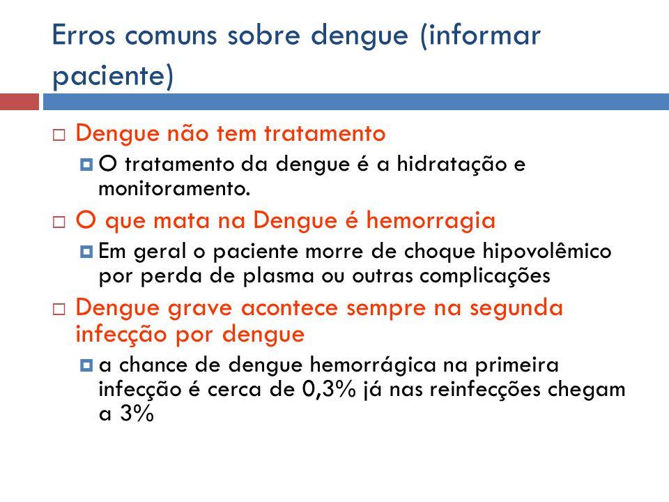 Erros comuns sobre dengue (informar paciente) Dengue não tem tratamento O tratamento da dengue é a hidratação e monitoramento. O que mata na Dengue é