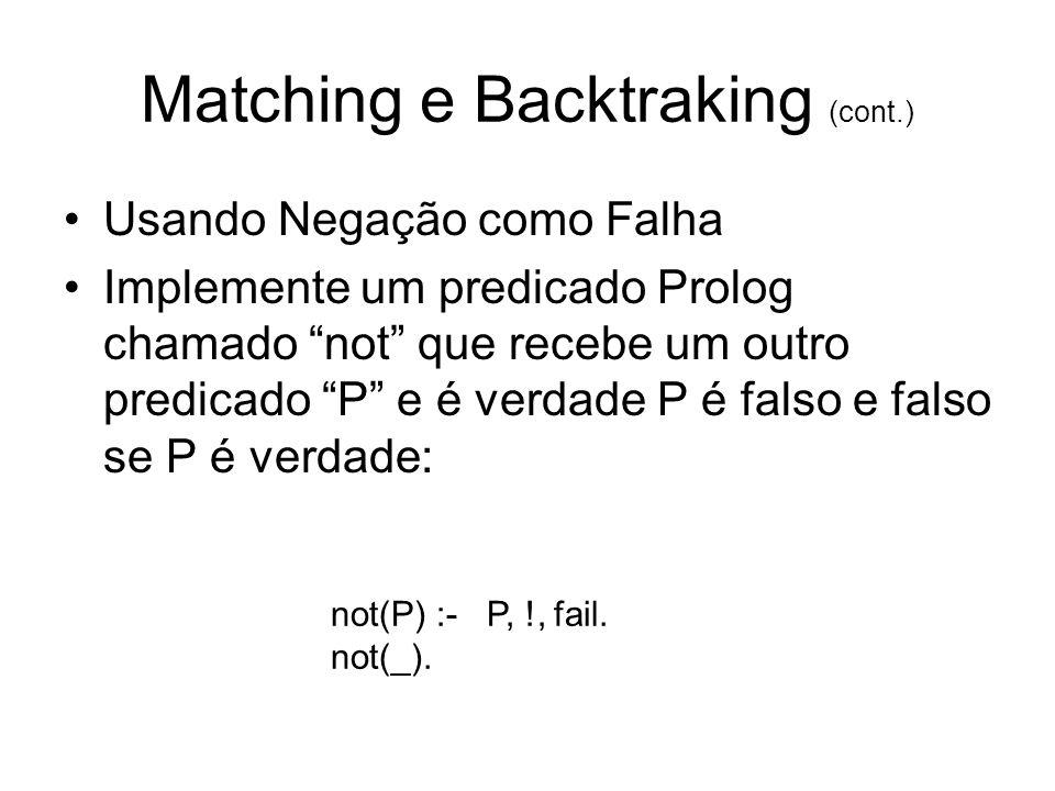 Matching e Backtraking (cont.) Usando Negação como Falha Implemente um predicado Prolog chamado not que recebe um outro predicado P e é verdade P é fa