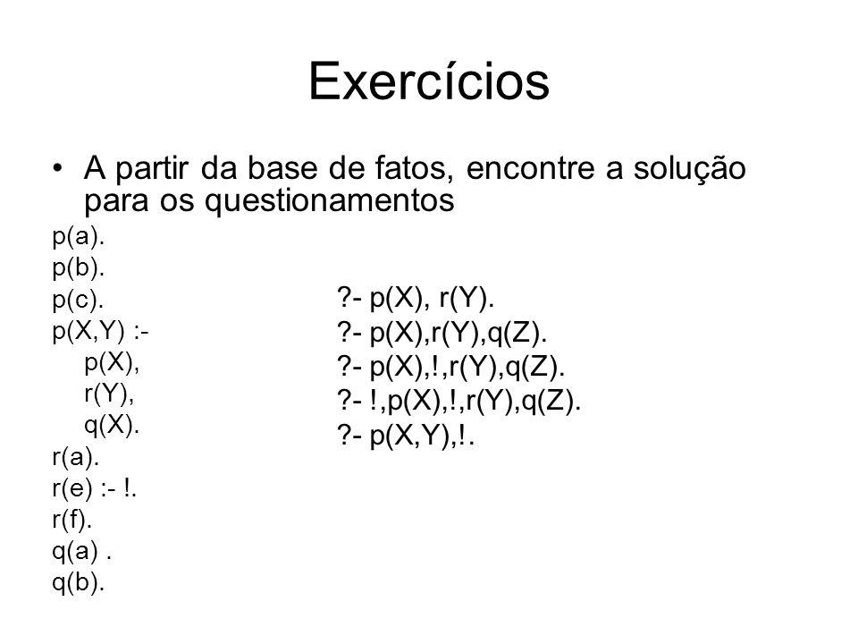Exercícios A partir da base de fatos, encontre a solução para os questionamentos p(a). p(b). p(c). p(X,Y) :- p(X), r(Y), q(X). r(a). r(e) :- !. r(f).